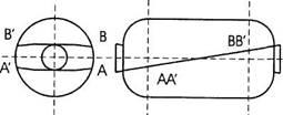 композиционные схемы одна фигура