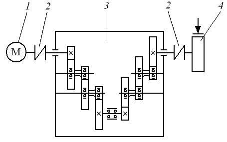 Кинематическая схема установки