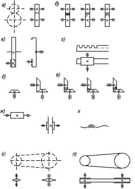 Условные обозначения передач