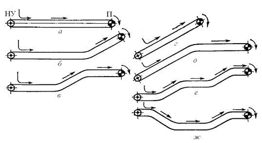 Схемы трасс пластинчатых