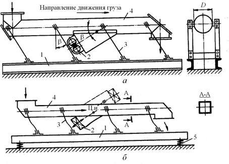 Схемы опорных вибрационных